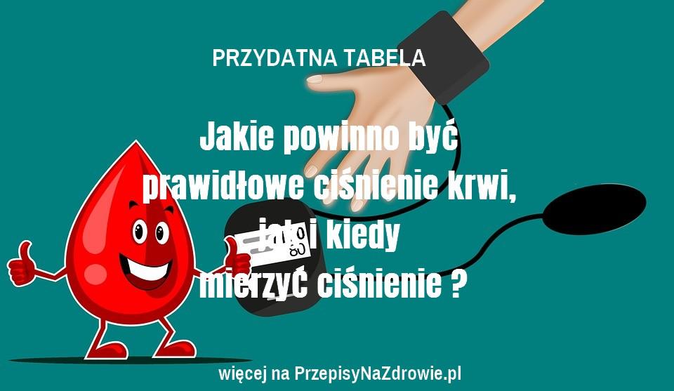 przepisynazdrowie.pl-jakie-powinno-buyc-prawidlowe-cisnienie-krwi-w-zaleznosci-od-wieku