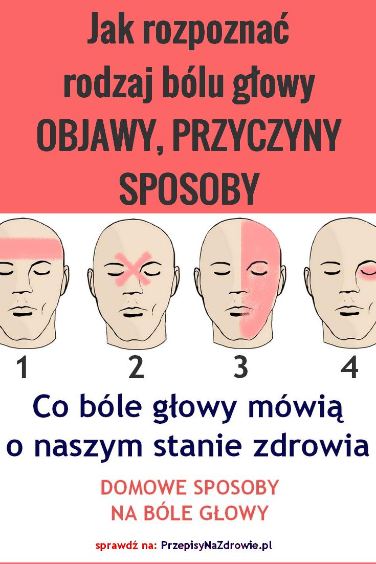 przepisynazdrowie.pl-BOLE-GLOWY-RODZAJE