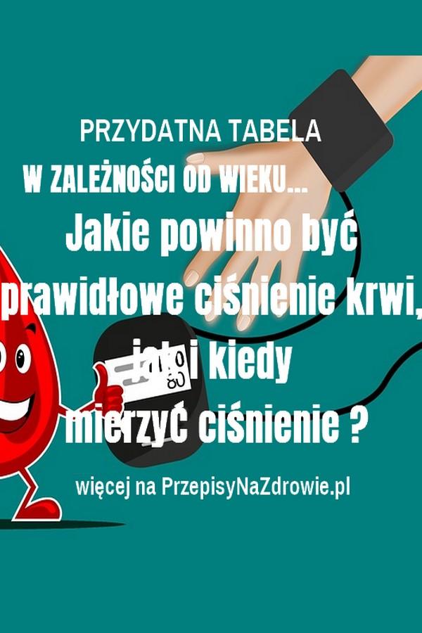 przepisynazdrowie.pl-jak mierzyć ciśnienie krwi TABELE